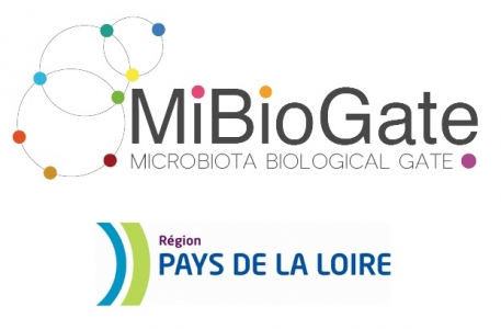 MicroBiota Biological Gate