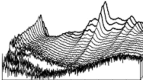 Mesure de diffraction