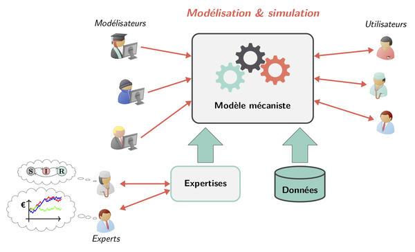 Dynamo_image_web_modelprocess_FR